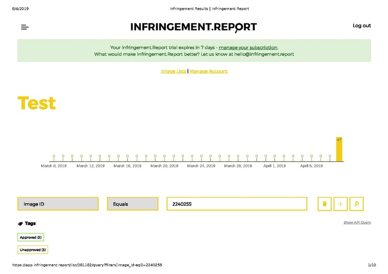 File:2019-04 Infringement.Report Image view.pdf