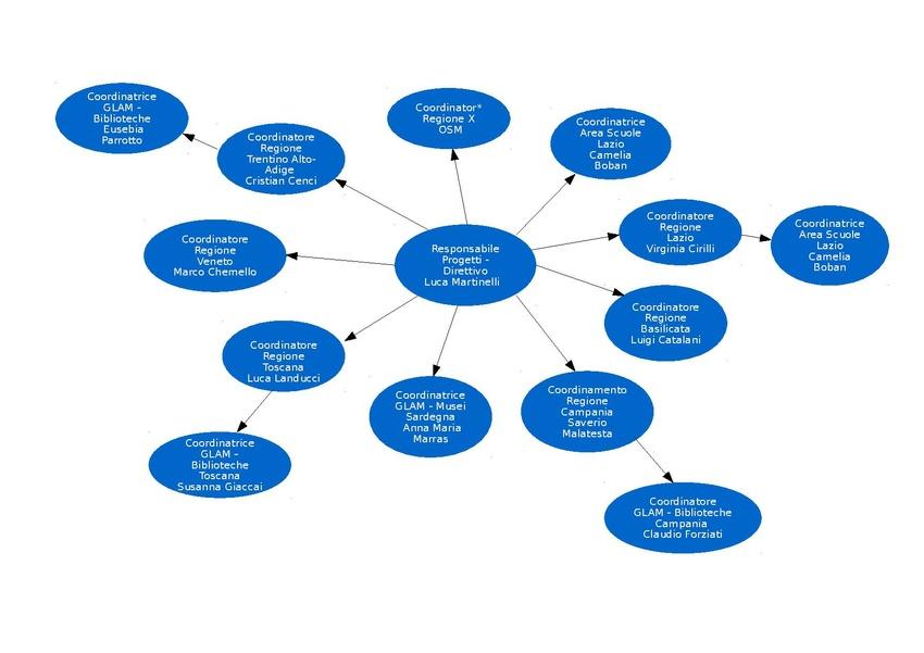 Velocità datazione Wikipedia enciclopedia libera CityBeat incontri
